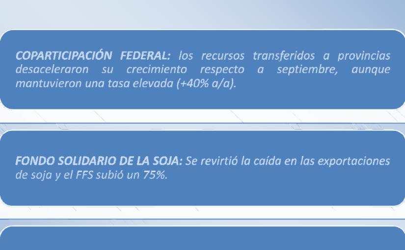 Hasta el 15 de octubre, La Rioja recibió $1.280 millones más de CoparticipaciónFederal