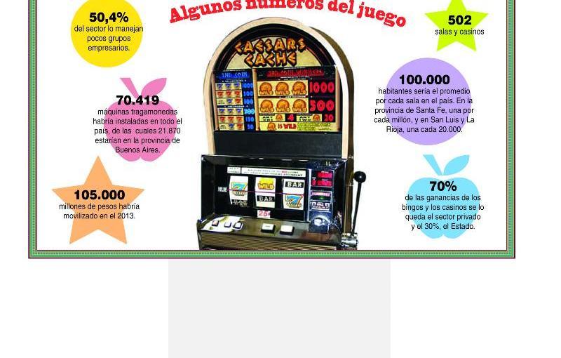 En La Rioja, hay una sala de juego o casinos cada 20 milhabitantes