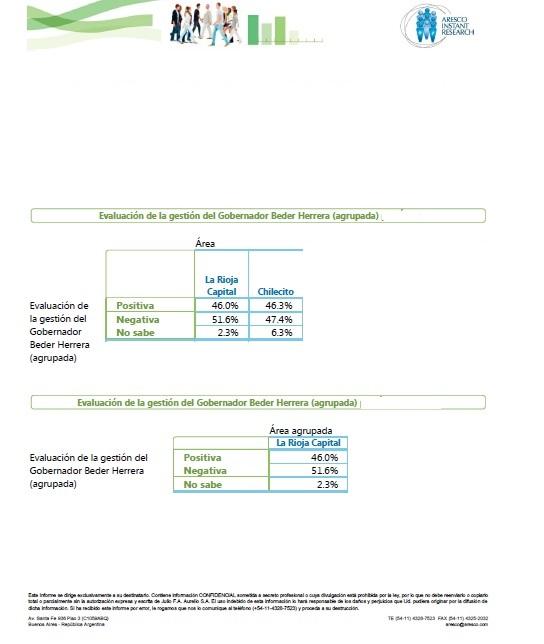 wpid-evaluacion-gestion-gob.-beder-herrera-la-rioja-capital-y-chilecito.jpg.jpeg
