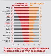NBI-pais