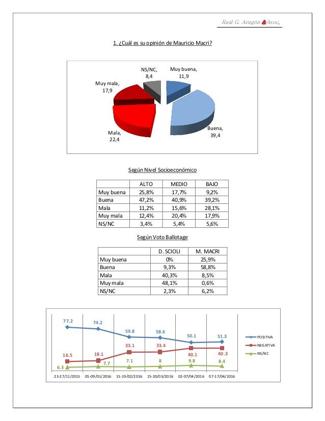 encuesta-inflacin-panam-papers-3-638