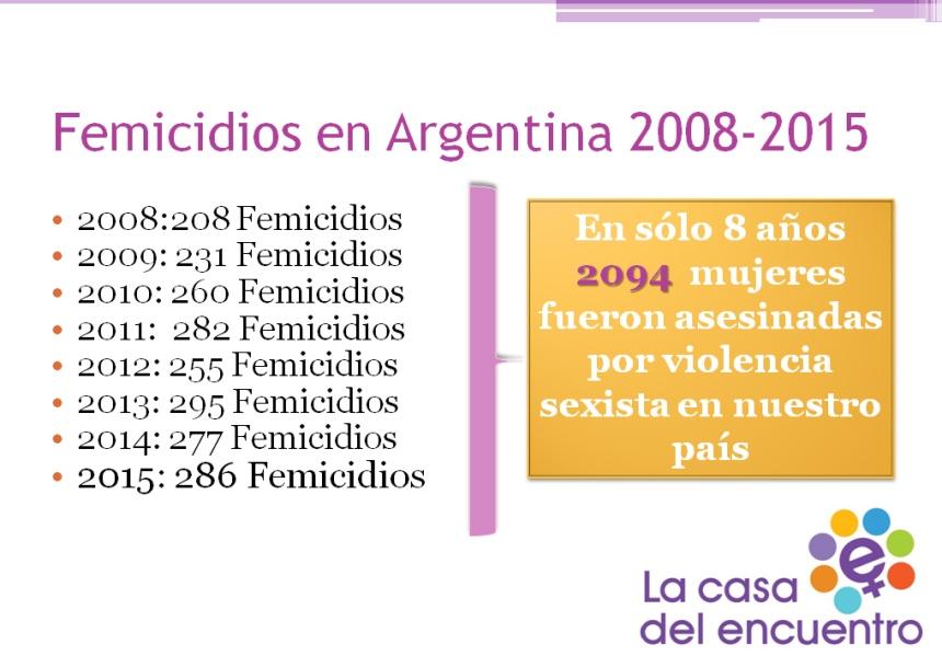 femicidiosinforme2015
