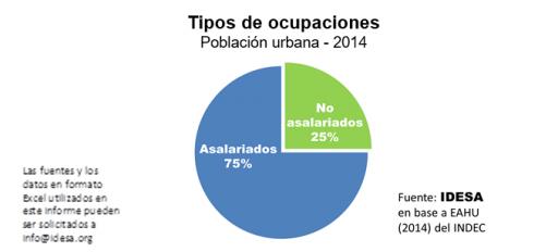 GRAFICO_Tipos_ocupaciones
