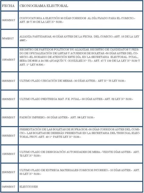 eelectoral-cronograma-17